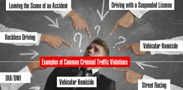 Traffic Violations Jenkins Law