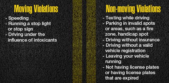 Traffic Violations Attorney
